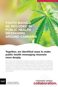 "Poster with a photo of a cannabis leaf and the title of ""youth should be included in public health messaging around cannabis"""