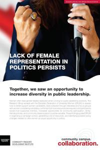 "Poster with a photo of a woman at a microphone making a fist with the Canadian flag in the background and the title of ""lack of female representation in politics persists"""